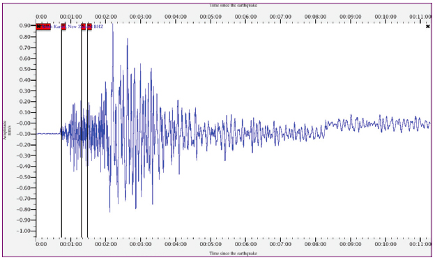 Graph of the 22 February 2011 earthquake.