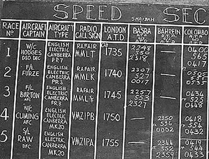 Detail: names on tally board. Photo: Civil Aviation Historical Society collection.