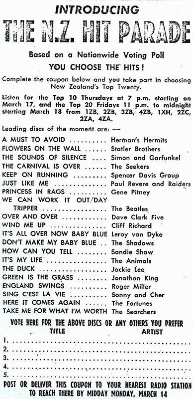 "Advertisement in the New Zealand ""Listener"" (11 March 1966) for the first N.Z. Hit Parade, based on a nationwide voting poll (Ngā Taonga Sound & Vision collection)."