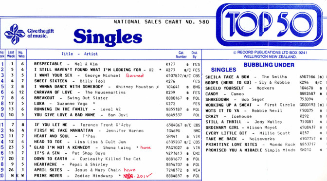 An example of part of a National Sales Chart, 9 August 1987 (Ngā Taonga Sound & Vision collection).